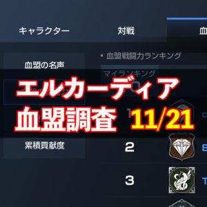 11/21エルカーディア情報|上位血盟の戦力を徹底分析!