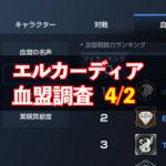 4/2エルカーディア情報|上位血盟の戦力を徹底分析!