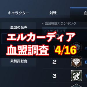 4/16エルカーディア情報|上位血盟の戦力を徹底分析!