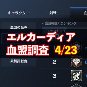 4/23エルカーディア情報 上位血盟の戦力を徹底分析!