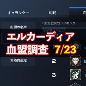 7/23エルカーディア情報|上位血盟の戦力を徹底分析!