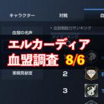 8/6エルカーディア情報|上位血盟の戦力を徹底分析!