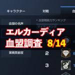 8/14エルカーディア情報|上位血盟の戦力を徹底分析!